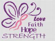 Cancer Strength